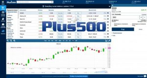 Plus500 Overview